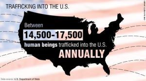 slavery in the us